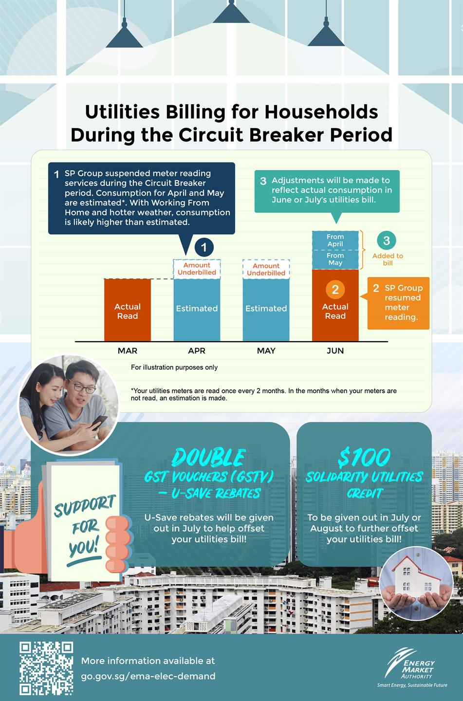 Utilities Billing during Circuit Breaker